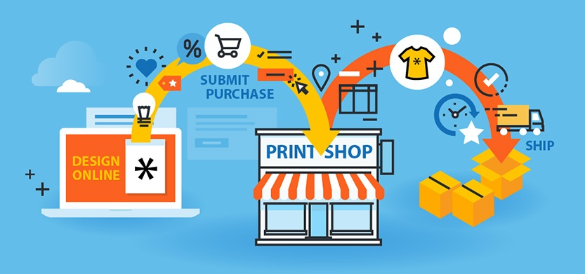 Web to Print with Drupal Commerce