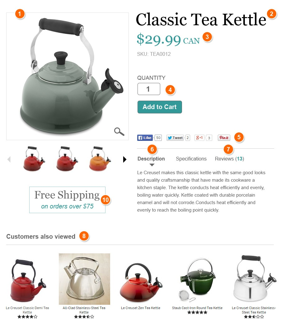 anatomy-ecommerce-product-page.jpg