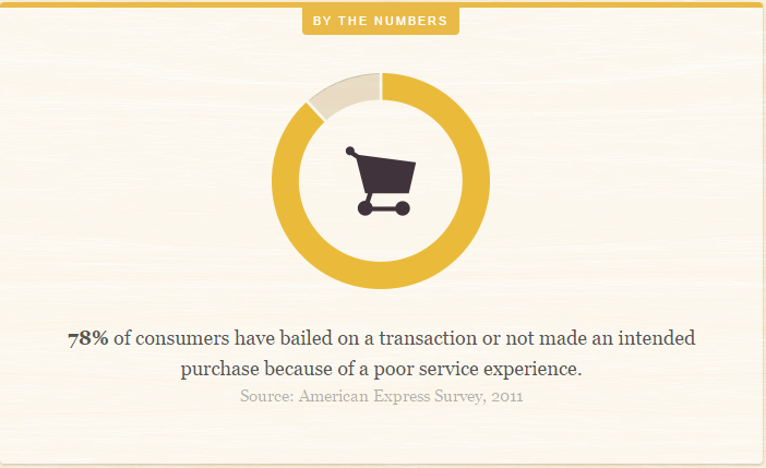 customer_service_stats.png