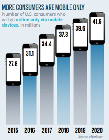 mobile_ecommerce_trends.png
