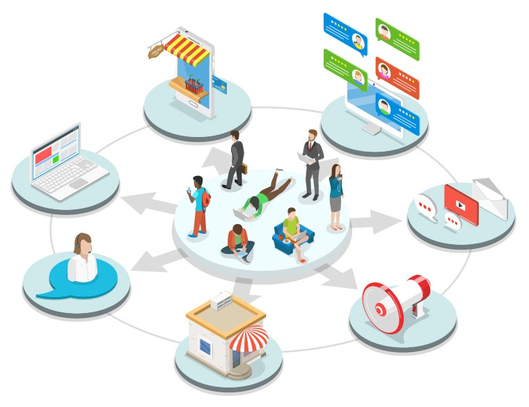 Drupal is a omnichannel and multichannel capable platform
