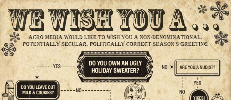 We wish you a... Merry Christmas, Festivus, Hanukkah, Kwanzaa!