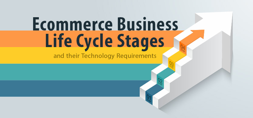 Ecommerce Business Life Cycle Stages and their Technology Requirements